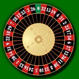 Live Roulette Online Websites